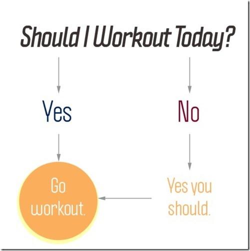 Ćwiczyłaś dzisiaj? 3